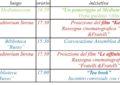 Le iniziative di Alphaville per il mese di aprile