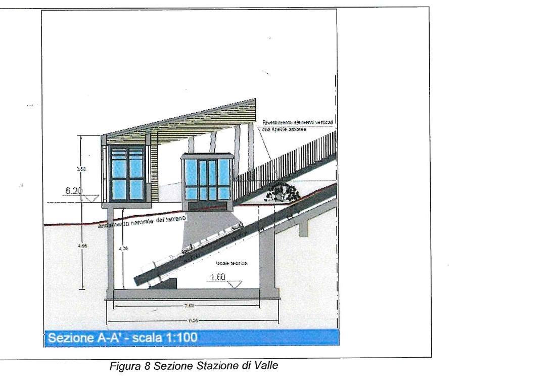 Funicolare, collegamento tra centro e porto: approvato progetto esecutivo
