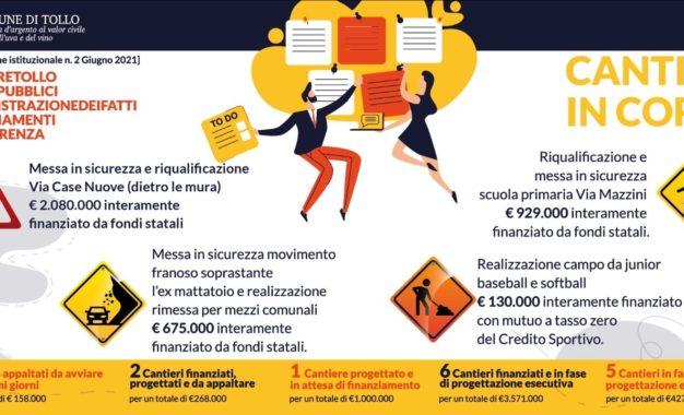 A Tollo opere pubbliche per oltre 9 milioni di euro